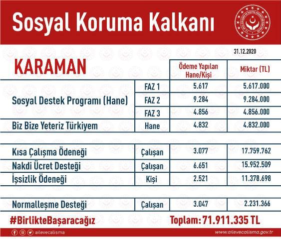 2021/01/1610354315_karamansosyalkorumakalkani.jpg