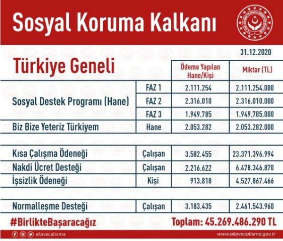 2021/01/1610354315_tr_sosya_koruma_kalkani.jpg