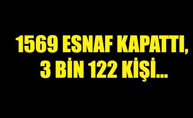 1569 ESNAF KAPATTI, 3 BİN 122 KİŞİ...