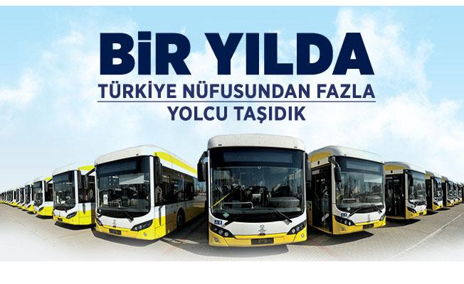 Bir Yılda Türkiye Nüfusundan Fazla Yolcu Taşıdık