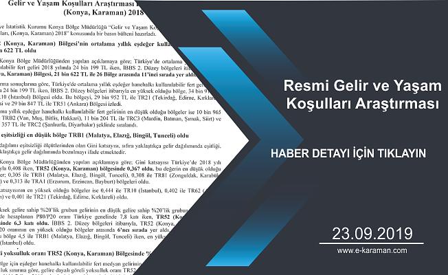 Konya-Karaman İli Gelir ve Yaşam Koşulları Araştırması Bölgesel Sonuçları
