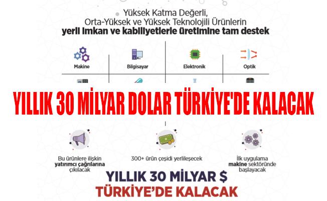 YILLIK 30 MİLYAR DOLAR TÜRKİYE'DE KALACAK