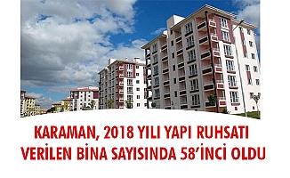 KARAMAN, 2018 YILI YAPI RUHSATI VERİLEN BİNA SAYISINDA 58'İNCİ OLDU