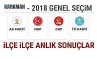 KARAMAN 2018 Milletvekilliği seçim sonuçları