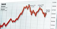 Borsa Yorumları Güvenilir Mi?